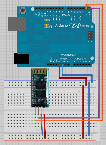 Building an Arduino Robot, Part II: Programming the Arduino