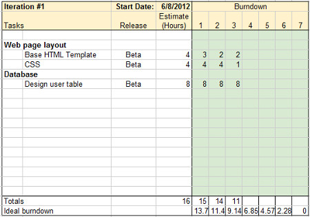 simple project tracking spreadsheet